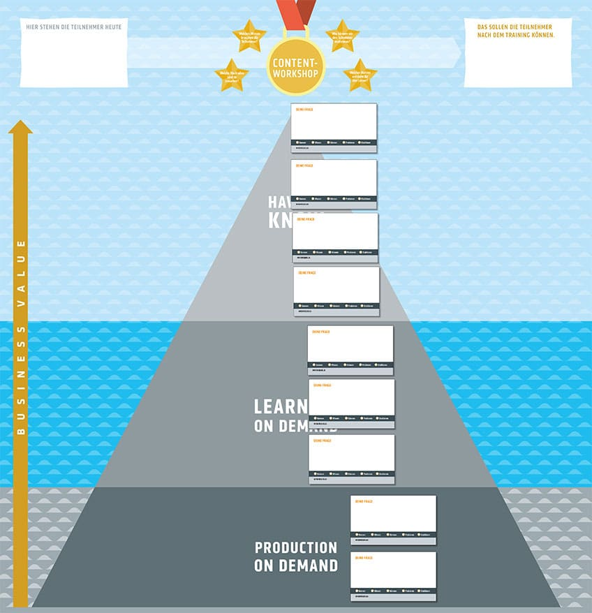 eLearning-Content_Poster